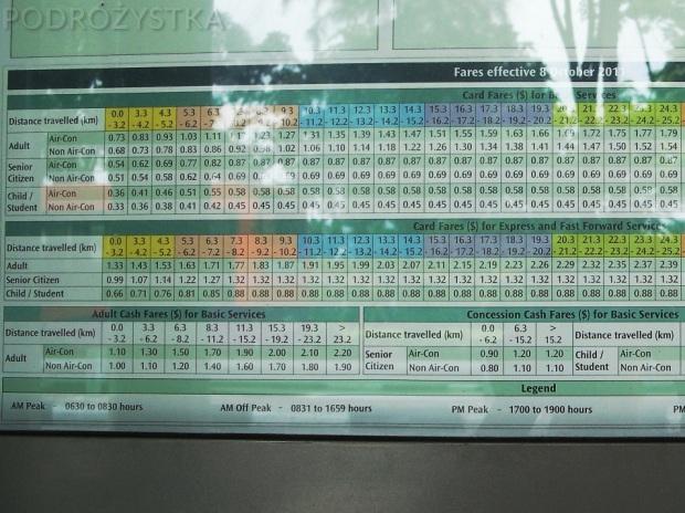 Singapur, cena biletu zależy od tego czy w autobusie jest klimatyzacja czy nie