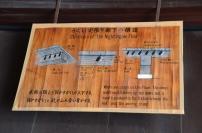 Japonia, Kyoto, kompleks zamkowy Ninjo-jo, patent na skrzypiącą podłogę