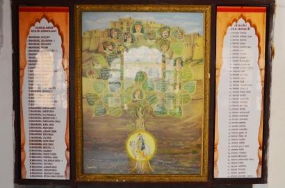 Indie, Jaisalmer, wewnątrz Fortu Jaisalmer, genealogia władców miasta..